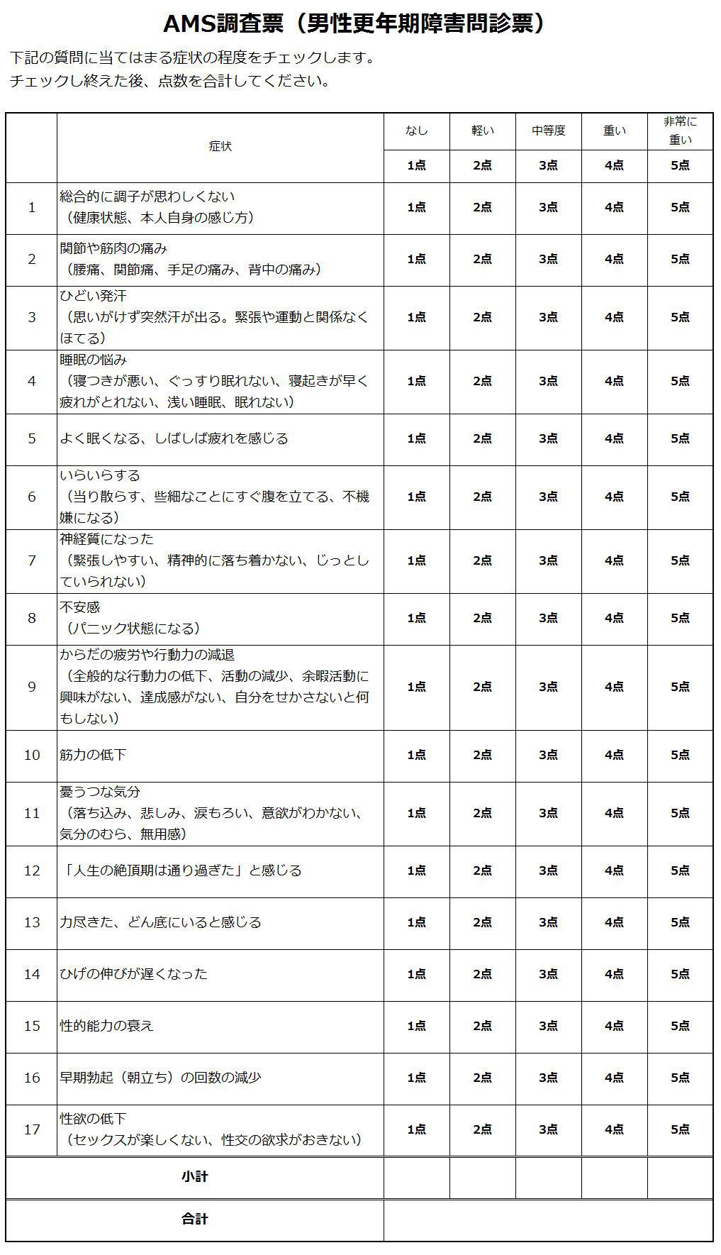 AMS調査票(男性更年期障害問診票)